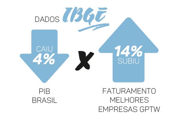 13. IBGE