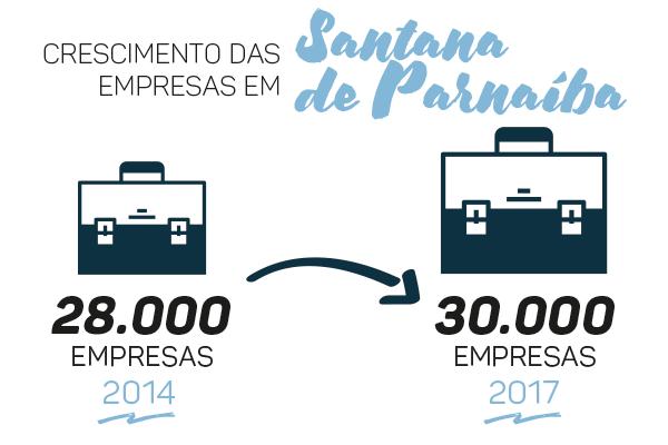 5. Empresas_Santana