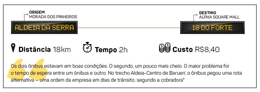 3. Aldeia_18 do forte