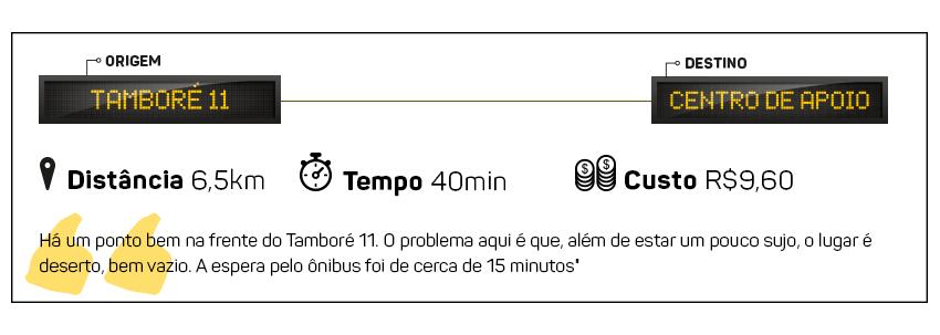 4. Tambore 11_Centro de apoio