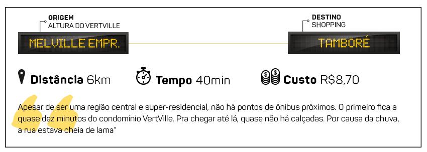 7. Mel_Tambore